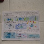 Graphic/ Comic book format to learn story structure at Waynesville, OH school