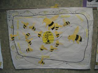 bumblebee life cycle chart 2