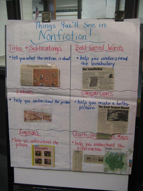 decoding nonfiction